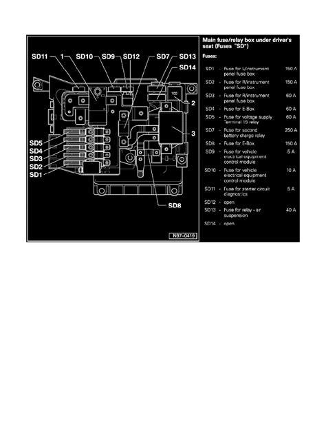 2005 touareg fuse diagram 25 wiring diagram images