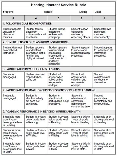 test of auditory processing skills 3 sle report hearing itinerant services rubric work