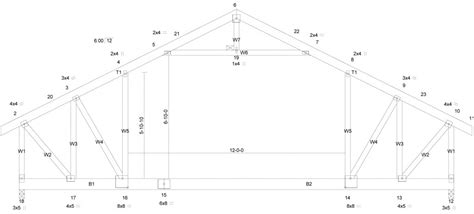 Attic Truss Room Size by Attic Room Roof Trusses Prices Book Covers
