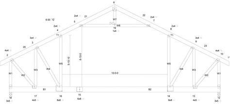 attic truss room size attic room roof trusses prices book covers