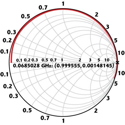 inductive reactance is negative is capacitive reactance positive or negative 28 images high speed digital circuit design ppt