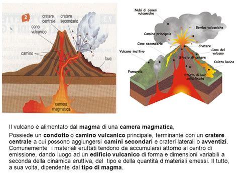 camino vulcanico chi 232 polifemo ppt scaricare
