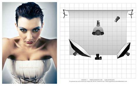 studio photography lighting setup 3 point lighting studio diagram beleuchtungsideen