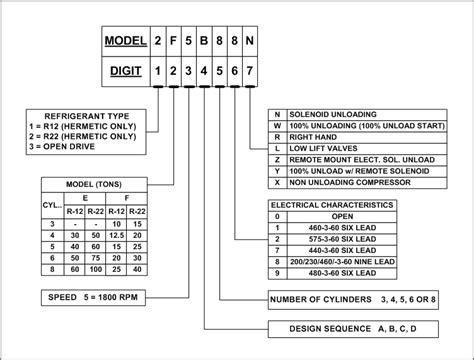 wiring diagram for bristol compressor wiring diagram