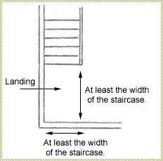 door swing into stair landing regulations explained uk