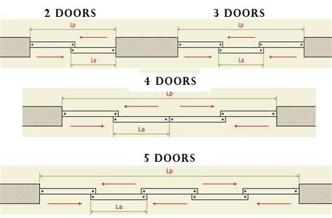 Sliding Closet Door Sizes by Modern Closet Sliding Doors Bi Fold Doors
