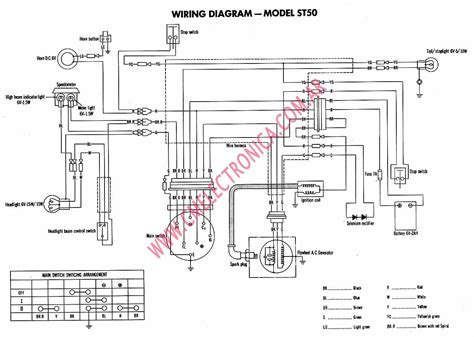honda 50 wiring diagram 50 trim wiring diagram honda 50 free engine image for user manual