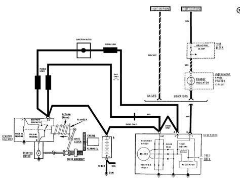 starter motor wiring diagram chevy images wiring diagram