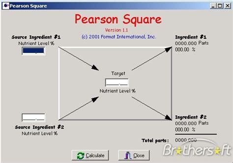 pearson square worksheet free pearson square pearson square 1 0
