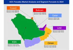 Interior Country Homes by Gcc Annual Fa 231 Ades Spending To Hit 12bn By 2024