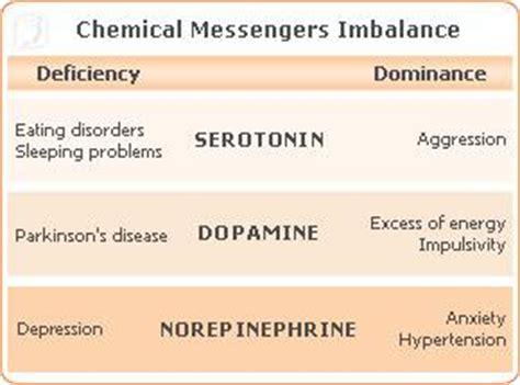 chemical imbalance mood swings controlling mood swings in women