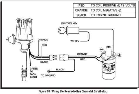 wiring diagram distributor wiring diagram coil postive