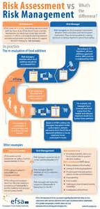 infographics european food safety authority