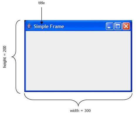 simple java swing exle java swing frame 28 images jframe in java exle java