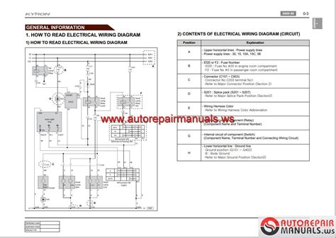 ssangyong kyron d105 2006 02 service manuals and electric