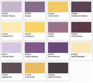 what colors go with plum future interiors the next big trends in colour 171 doesn t