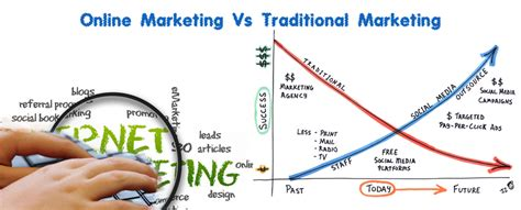 online advertising better than traditional advertising why internet marketing is better than traditional marketing