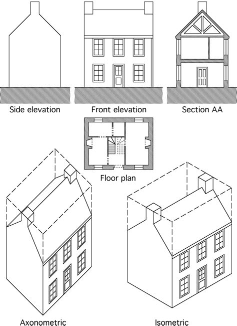 architectural drawing views consciousness and architecture student tips