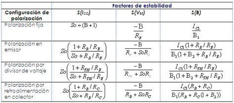 transistor bjt analisis en ac transistor fet ejercicios 28 images analisis de transistores problemas de electr 243 nica