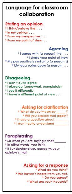 sentence patterns discussion 174 best images about math talk on pinterest