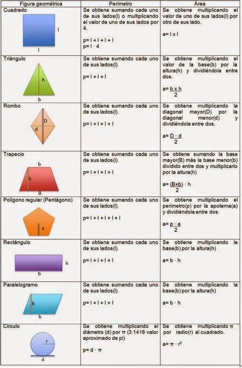 figuras geometricas y formulas mi clase 6 186 b mayo 2015