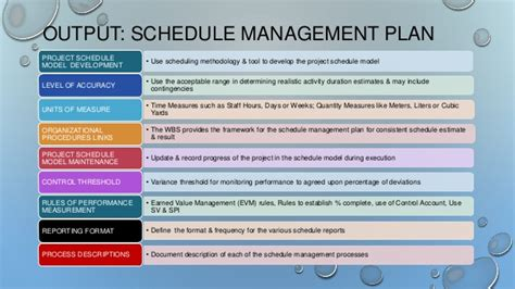 schedule management plan template pmbok 5th edition chapter 6 project time management summary