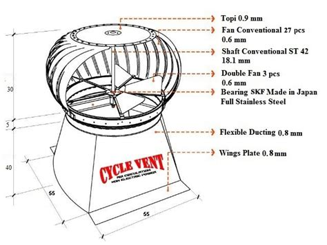 Turbine Ventilator Warna Mustaka Vent 18 sell turbine ventilator cyclevent 18 quot from indonesia by pd