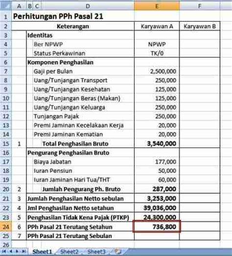 tarif pph21 rumus fungsi excel menghitung pajak pph pasal 21