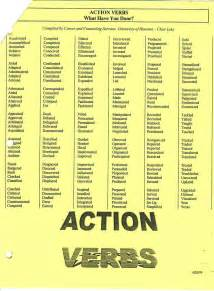 action verbs on resume 3