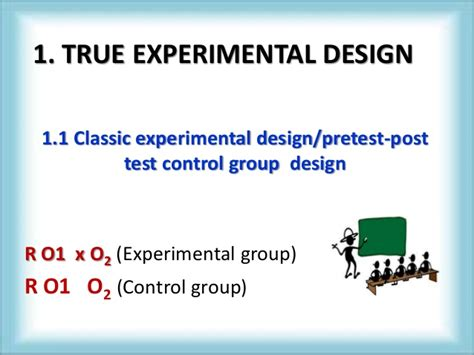 experimental design control group ppt types of quantitative research