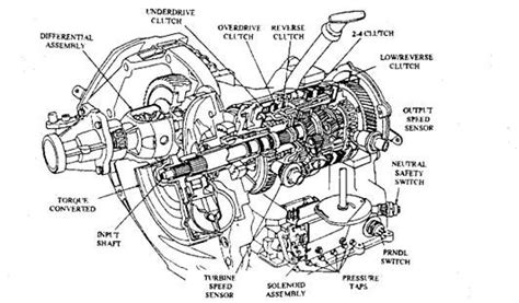 front wheel drive diagram electronically controlled automatic transmission automobile
