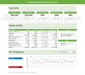 simple excel dashboard templates free dashboard templates in excel 2010 free