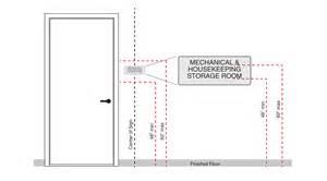 door standards appendix b to part 36 analysis and