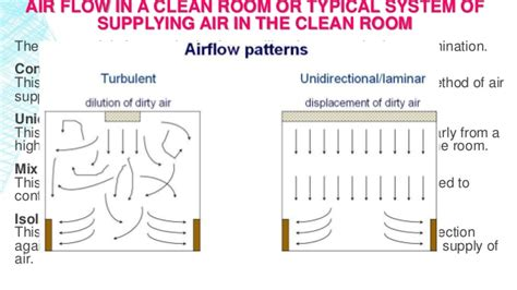 clean room design ppt design and operation of clean room ppt manik