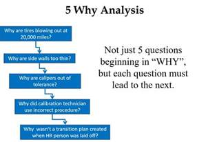 investigation root cause analysis template root cause analysis learn four different investigation