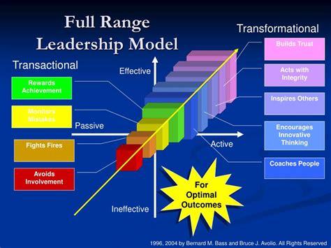 PPT   Full Range Leadership Model PowerPoint Presentation