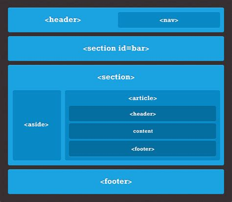 html5 section id designthis the digital playground of kevin bryan 44 0
