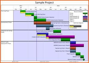 excel gantt chart templates ebook database