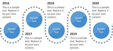 timeline roadmap template timelines included shapes shapechef