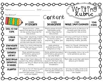 Research Paper Rubric For Elementary Students by Versatile Writing Rubric Elementary By Heeren Tpt