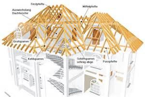 Grundrissplaner grundrisskonstruktion grundrisse planen amp zeichnen