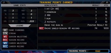 mlb record rbi in a season in with