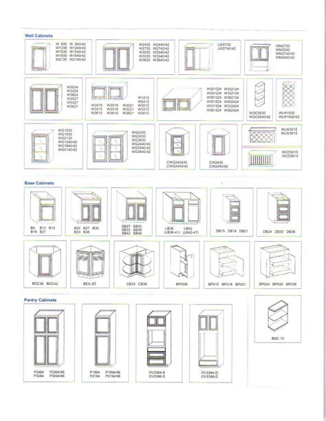 Standard Cabinet Sizes Kitchen Standard Kitchen Cabinet Size Chart