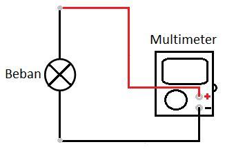Berapakah Multimeter multimeter analog avometer analog dan cara penggunaan