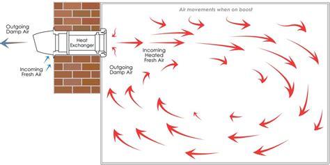 manrose bathroom extractor fan wiring diagram choice image