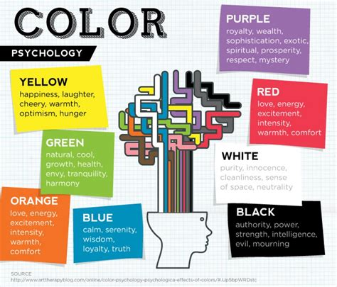 psychology of color color scheme links