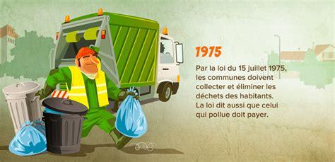 poubelle tri 1975 l histoire des d 233 chets eco emballages