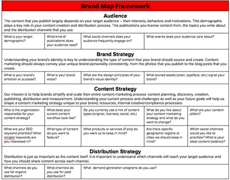 brand messaging template 21 questions to help you define your content marketing