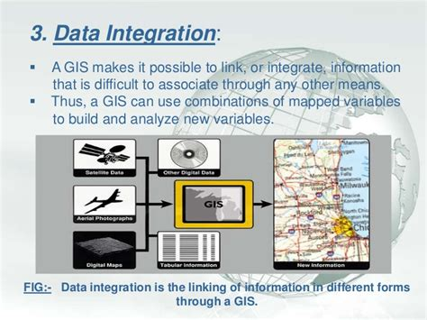 imagery and gis best practices for extracting information from imagery books my ppt on gis