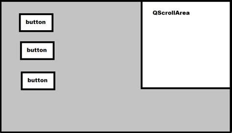 qt grid layout fixed size qt display an image qlabel inside a qscrollarea